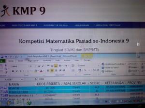 Finalis Nasional MAtematika